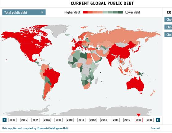 Dívida Pública Global