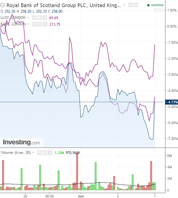 UK Banking: RBS:LLOY:BARC