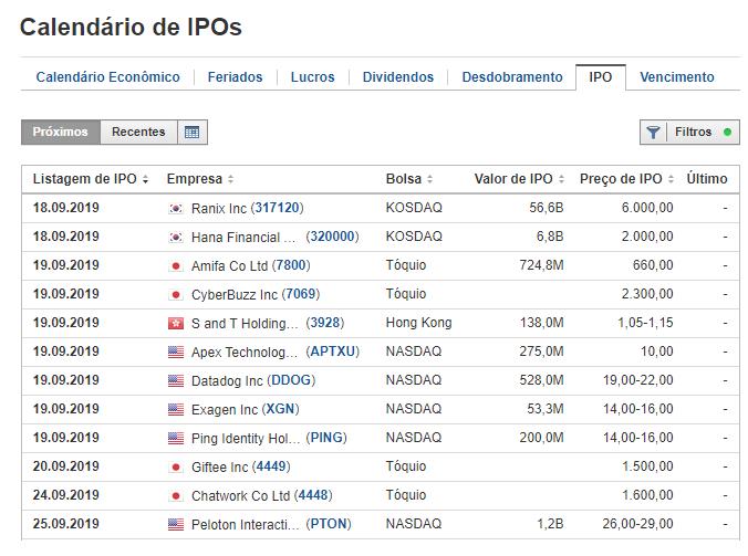 Calendário de IPO no Investing.com