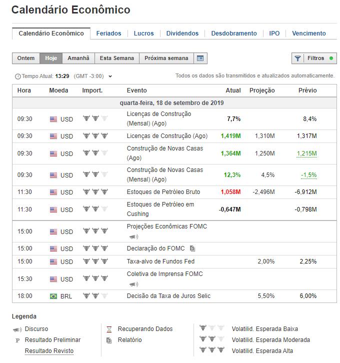 Calendário Econômico no Investing.com