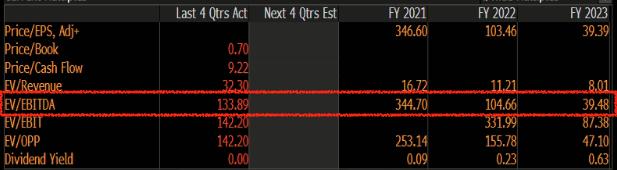 Expectativa do Mercado para CASH (Fonte: Bloomberg)