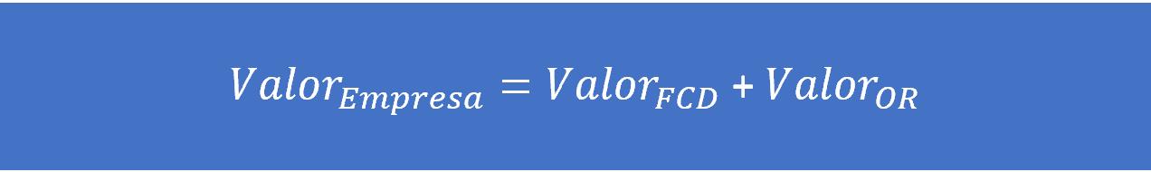 Fórmula Valor Empresa