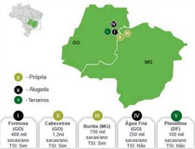Localização UBS (Fonte: Boa Safra)