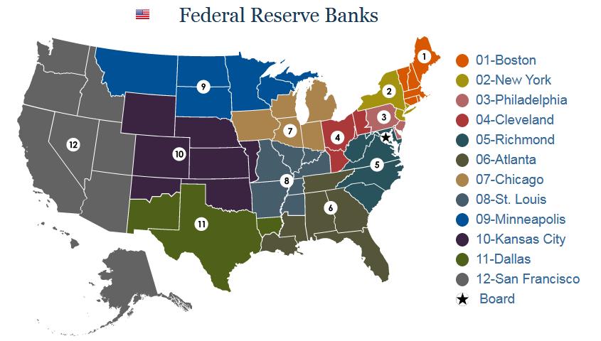 Bancos Centrais nos EUA