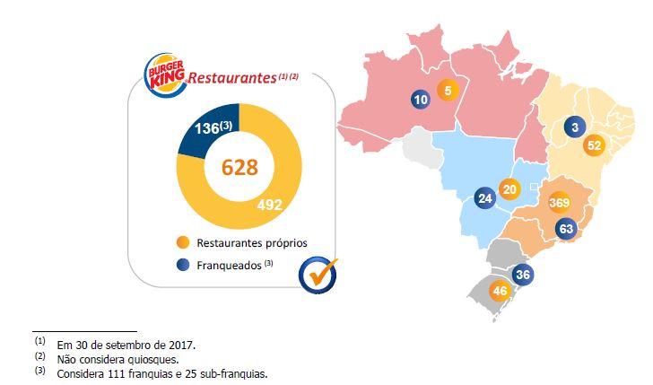 Rede do Burger King no Brasil